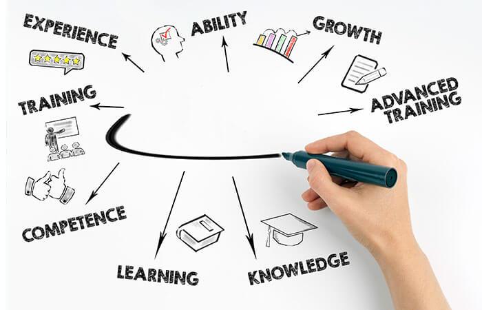 DoD Education Track